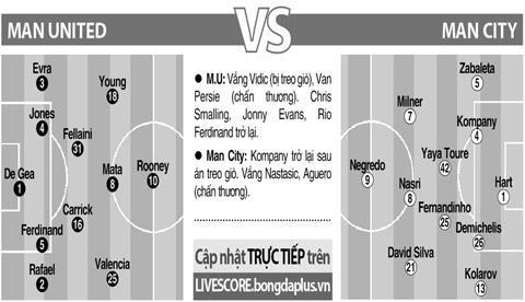 derby-man-utd-vs-man-city-cuoc-chien-khong-khoan-nhuong4