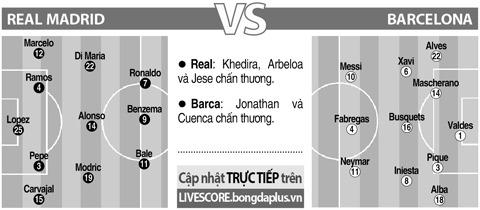 nhan-dinh-bong-da-el=clasico-real-madrid-vs-barcelona3