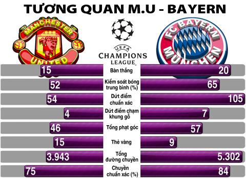 nhan-dinh-bong-da-2-tran-tu-ket-champions-league-toi-nay2