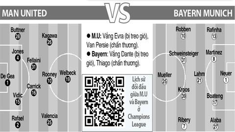nhan-dinh-bong-da-2-tran-tu-ket-champions-league-toi-nay3