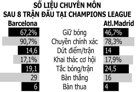 nhan-dinh-bong-da-2-tran-tu-ket-champions-league-toi-nay6