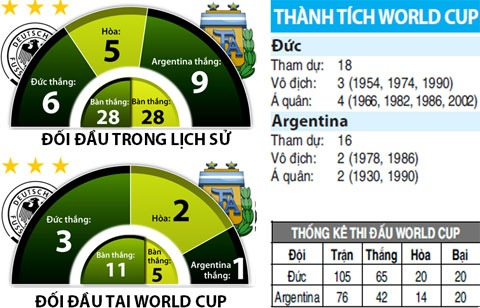 chung-ket-world-cup-2014-duc-vs-argentina8