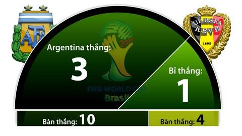 nhan-dinh-bong-da-argentina-bi5