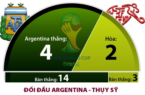 world-cup-2014-tran-argentina-thuy-si