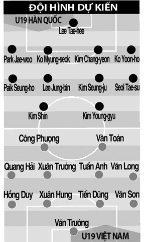 hanquoc-vietnam2